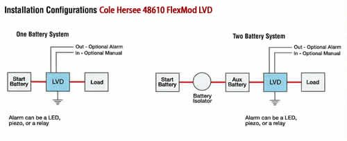 Cole Hersee 48610 FlexMod LVD senses 12 or 24V systems Low Voltage Disconnect Switch 12-32V 10A at 12V DC