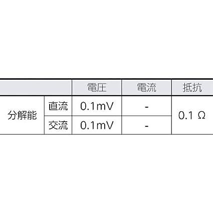 Fluke 114 Electricians Multimeter