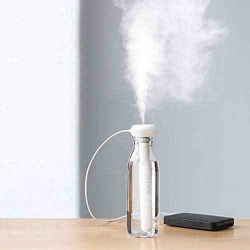 Jeffergarden Mini USB Power Cool Mist Travel Humidificador de ...