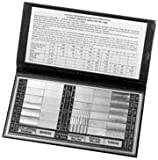 Calibrated Surface Roughness STDS Set