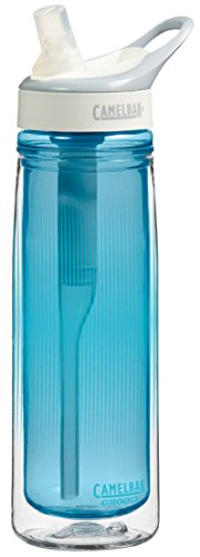 Camelbak-Groove-Insulated-Bottles-06-Liter20-Ounce-Aqua