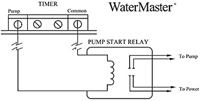 Orbit Pump Start Relay Wiring Diagram from images-na.ssl-images-amazon.com