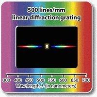 Diffraction Grating Slide - Linear 500 Lines/mm 2x2''-Pack of 10