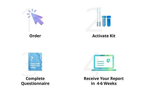 Vitagene DNA Test Kit: Health + Ancestry Personal Genetic Test Kit - Diet + Exercise + Food Sensitivity + Vitamin for Health Assessment