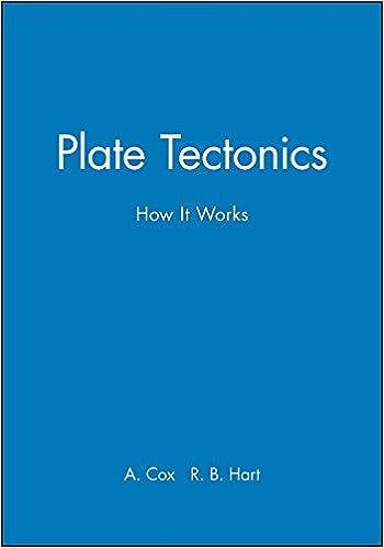plate tectonics hart r b cox allan