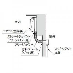 パナソニック 《スッキリダクト》 化粧プレート(ダクト用) 100型 グレー DAS2210H