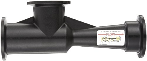 Banjo MHV220A 2'' Full Port Manifold Polypropylene Venturi by Banjo Corp (Image #2)'