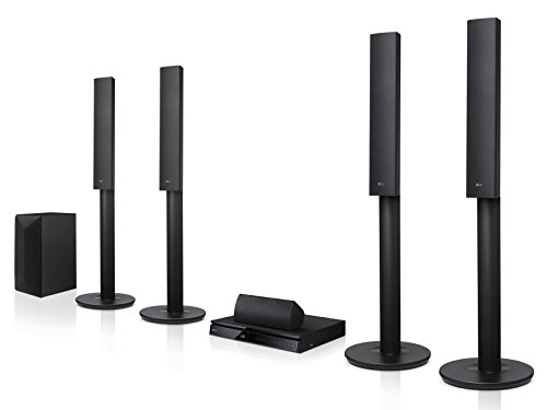 LG lhb645System Audio