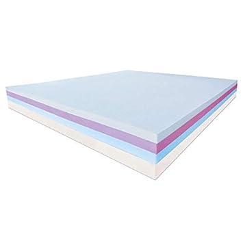 Baldiflex Plus Top Nice - Colchón de espuma viscoelástica con zonas diferenciadas de sujeción y funda