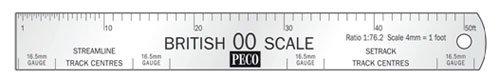 Peco SL-20 OO Scale Rule