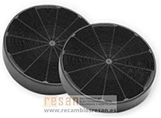 Mepamsa - Filtro carbon (Kit) Mepamsa Perla 60: Amazon.es: Bricolaje y herramientas
