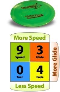 Innova Champion Firebird (Firebird Star Plastic Distance Driver Disc)