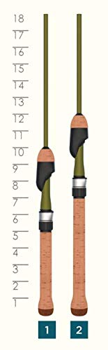 St.Croix Trout Freshwater Spinning Rod