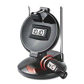 Antenna Pros G2 Universal Power Supply Control Box