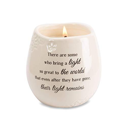 Best Nonstandard Shaped Candles