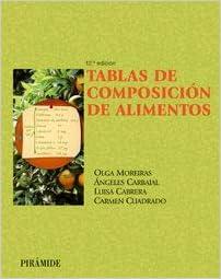 Tablas de composicion de alimentos: Amazon.es: Moreiras Tuni ...