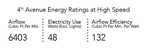 Emerson-Ceiling-Fans-CF766BS-4th-Avenue-Modern-Ceiling-Fan-With-Light-And-Wall-Control-60-Inch-Blades-Brushed-Steel-Finish