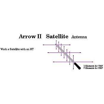 Amazon com: Arrow Dual Band J-Pole 146/440MHz OSJ 146/440