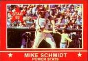 1983 Star Schmidt #9 Mike Schmidt/Power Stats Near (Mike Schmidt Stats)