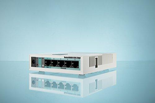 Netduma R1 Router by NETDUMA