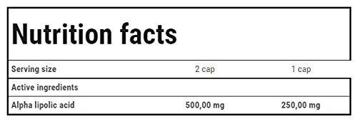 Trec Nutrition - ALA 250 Aminoácido Antioxidante - 52.2 g: Amazon.es: Salud y cuidado personal