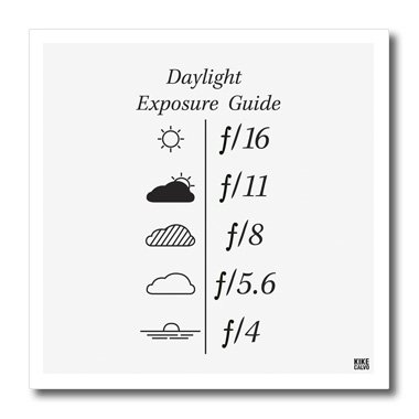 - 3dRose ht_37756_3 Daylight Exposure Guide and Light Metering Aperture Table Iron on Heat Transfer for White Material, 10 by 10-Inch