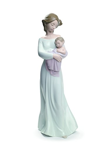 Lladro Children Figurines (NAO 2001691 My Dearest (Girl) Figurine)