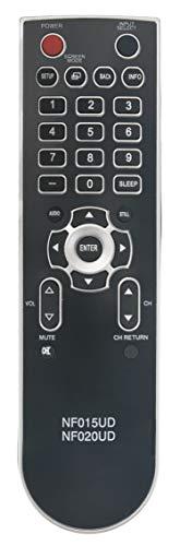 t Remote Control for Emerson Sylvania ()