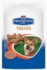 Best Dog Treats For Diabetic Dogs Barkspace
