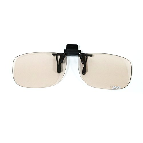 Mola anti blue light clip on flip up blocking computer glasses - Blue Glasses Ray