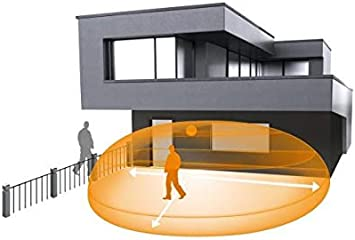 Steinel iHF 3D Ant Sensor de 160/° Antracita Ajustable en 3 direcciones Alcance de 1-7 m