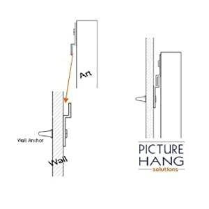 Hangz 12050 2 Hole D Ring Picture Hanging Kit 50lb