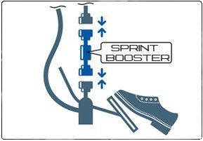 Sprint Booster Power Convertor ! Ford Mustang Manual Transmission SBFO0001S ! 2005-2010