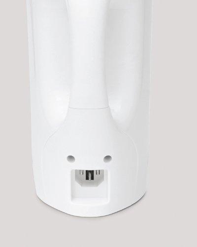 Review Proctor Silex K2070YA Electric