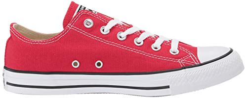 Star Rouge Mixte All Chuck Core Baskets Converse Taylor Adulte wqzSt6H