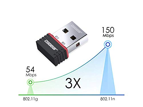 OSGEAR 150Mbps USB Wi-Fi Wireless WLAN Card Dongle Adapter Networking Portable 802.11n High Speed for Laptop Desktop PC Computer Win 10 8 7 XP Vista Mac Linux Driver Support