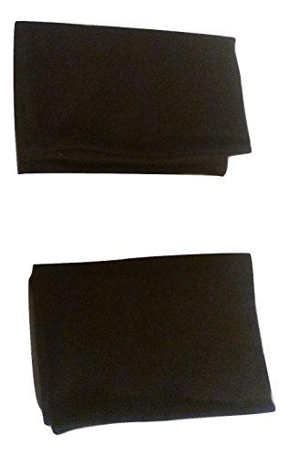 Review Sweat Guard Underarm Pad.