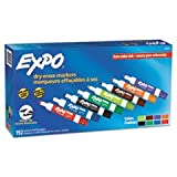Low Odor Dry Erase Markers Chisel Tip - Office Pack Assorted 192/pk