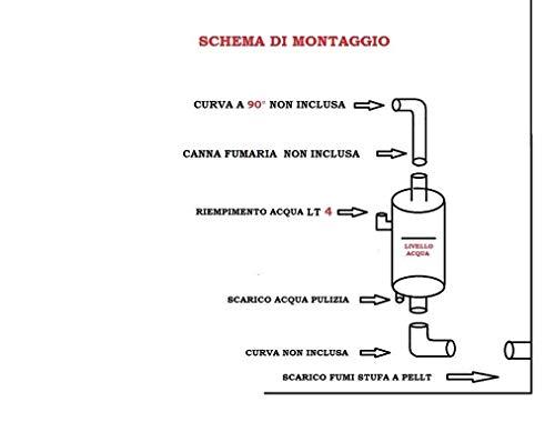 Filtro Ad Acqua Per Scarico Fumi.Filtro Ad Acqua Abbattitore Di Fumi E Ceneri Per Stufa A Pellet Certificato Garantito Nuovo Modello Abbatte Il 48 Delle Polveri Sottili E Fumo