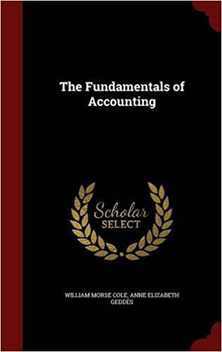 The Fundamentals of Accounting