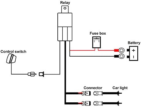 Nilight Light Bar Wiring Harness Diagram 2012 F150 from images-na.ssl-images-amazon.com