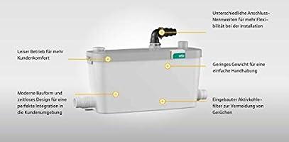 Wilo-HiDrainlift 3-35 - Equipo de desagüe compacto para aguas ...