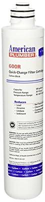 Ametek 600R Replacement Water Filter