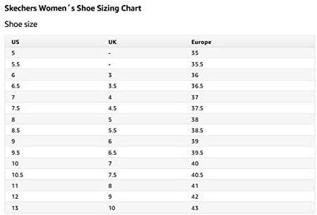Skechers Women's Full Circle