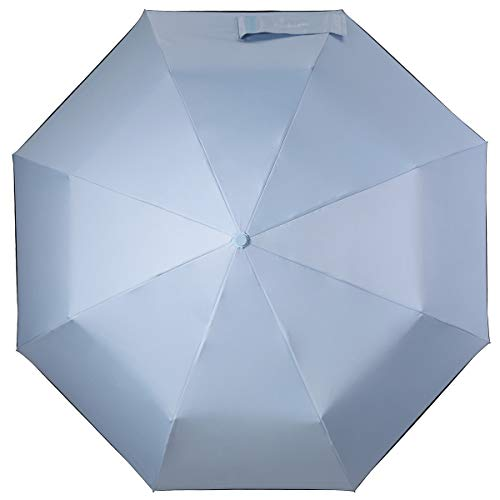 Light Blue Garden Parasol in US - 3