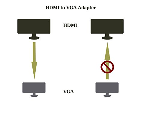active hdmi to vga adapter with audio  benfei hdmi to vga