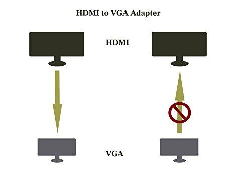 Active Hdmi To Vga Adapter With Audio Benfei Hdmi To Vga