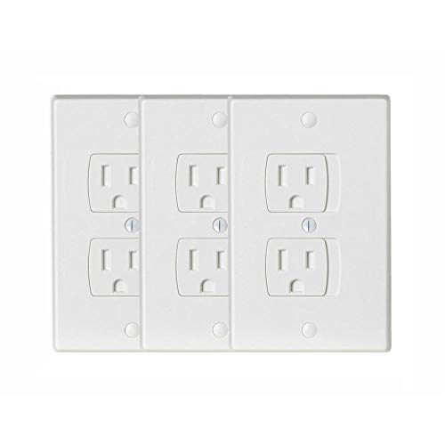 Most Popular Electrical Safety