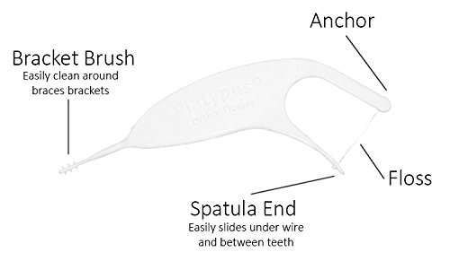 Platypus, Orthodontic Flosser, Floss for Braces, 30 Count, Pack of 3 by PlatypusCo. (Image #2)