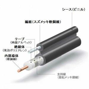 伸興電線 高周波同軸ケーブル 自己支持形 5C-2V 100m巻 5C-2V-SSD×100m B00O8V30YU